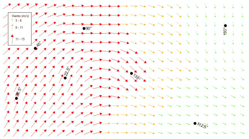 How to create a wind map in ArcGIS