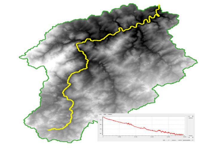 River profiles in QGIS