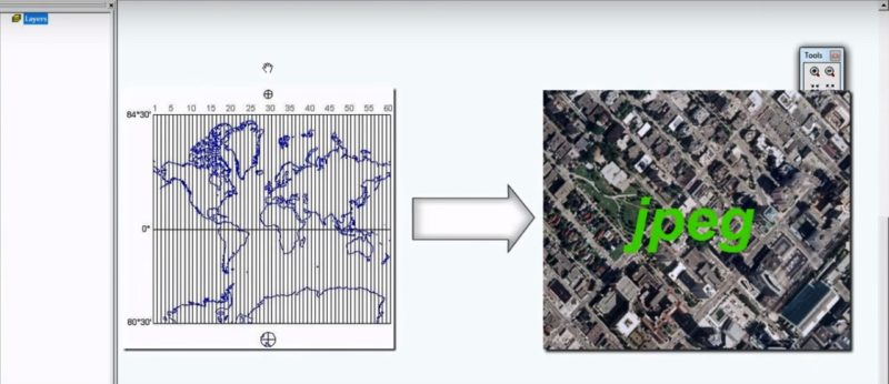 Video – Georeferencing in ArcMap 9