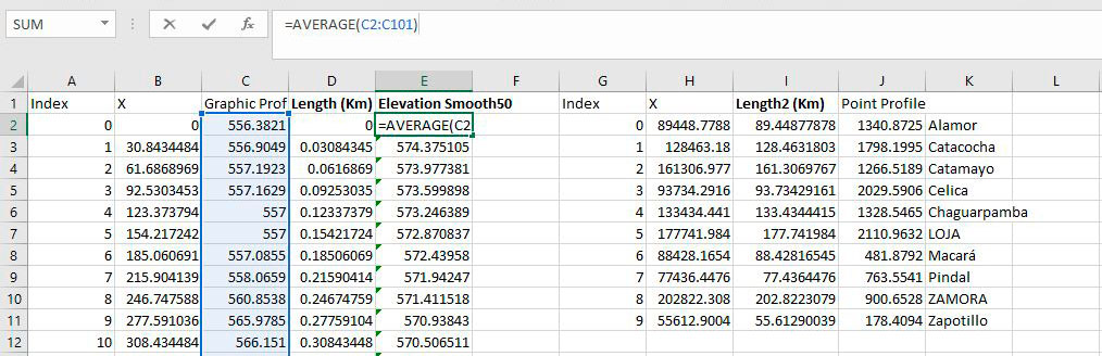 Excel-data-prepared-for-ArcGIS